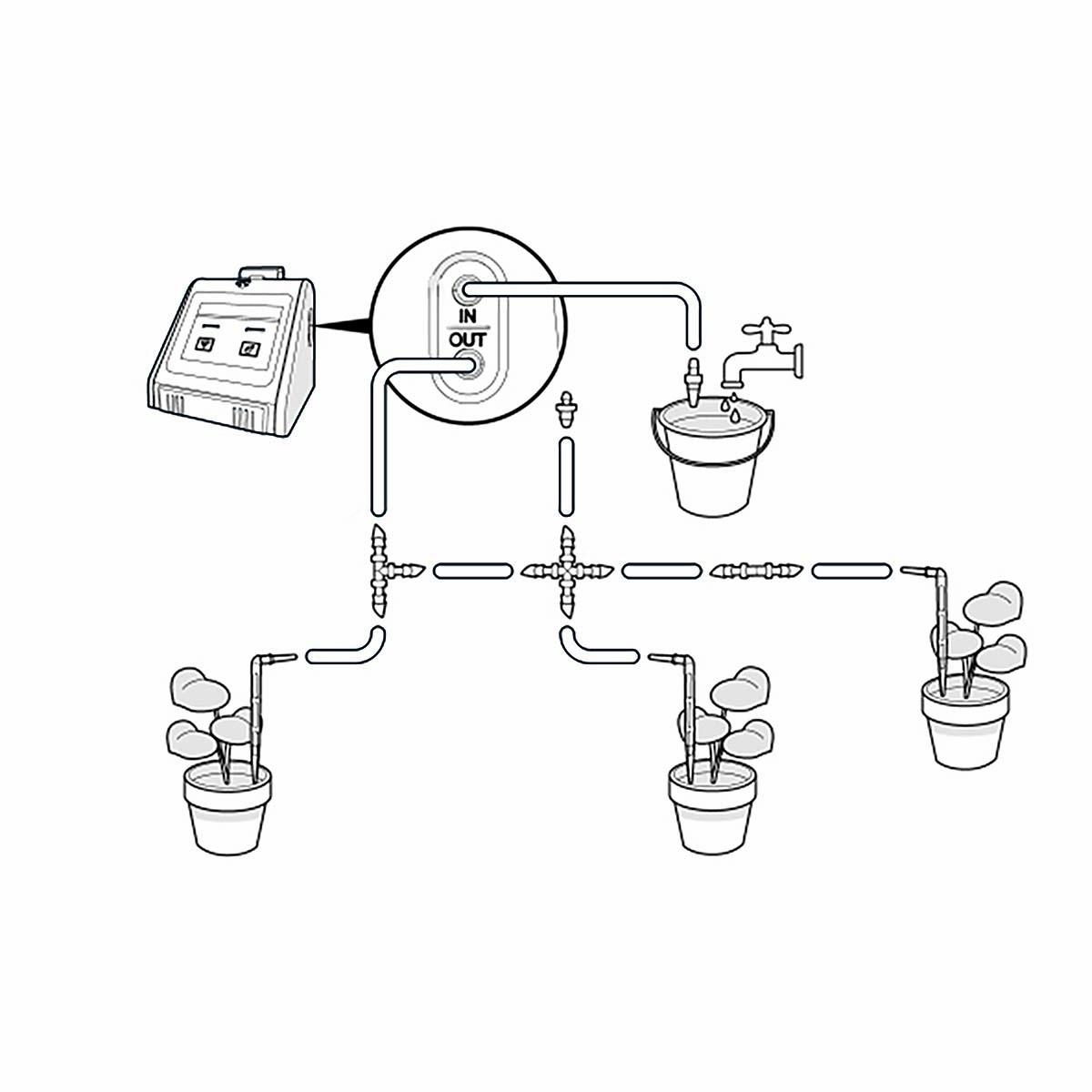 Nedis SmartLife Waterpomp